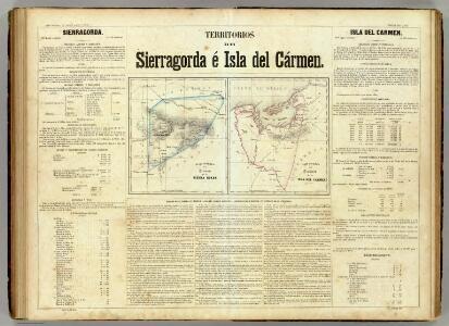 Territorios de Sierragorda e Isla del Carmen.