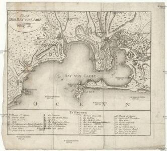 Plan der Bay von Cadiz