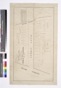 Map of property in the 2nd ward of the city of New York belonging to Timothy Wiggin Esq. / surveyed Edwin Smith, city surveyor, New York, November 1849.