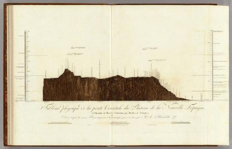 Tableau physique de la pente Orientale du Plateau de la Nouvelle Espagne