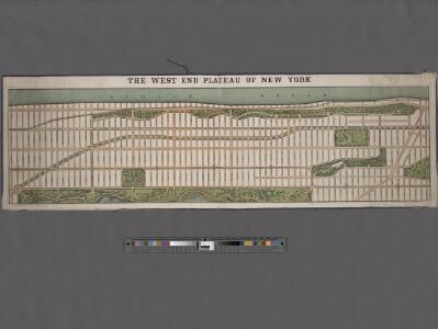 TheWest End Plateau of the city of New York, 1879.