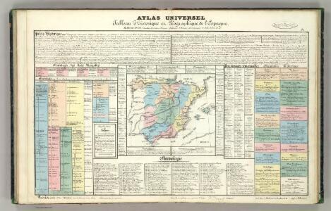 Tableau l'historie de l'Espagne.