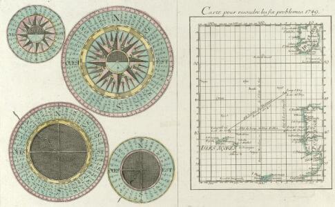 Carte pour resoudre les six problemes 1749