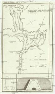 Plan de la partie inférieure de Ouadi Mousa