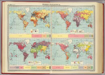 World - population &c.