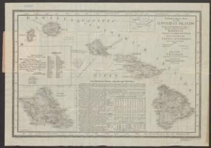 Topographical map of the Hawaiian Islands