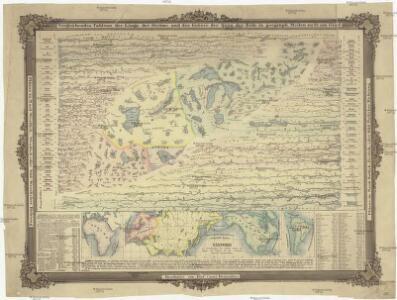 Vergleichendes Tableau der Länge der Ströme und der Grösse der Seen der Erde in geograph. Meilen zu 15 am Grad