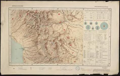 Republica de Chile [17°-19° S]