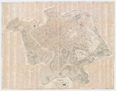 Pianta della città di Roma, 1881