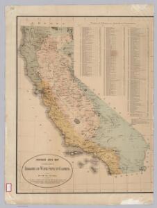 California Drainage Areas