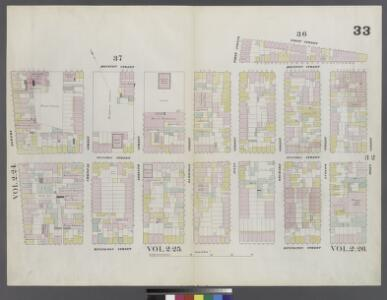 Plate 33: Map bounded by Houston Street, Allen Street, 1st Street, Essex Street, Rivington Street, Bowery
