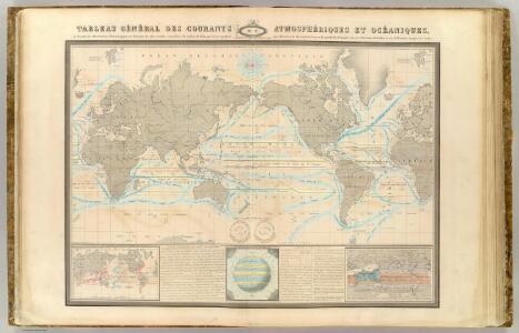 Courants atmospheriques, oceaniques.