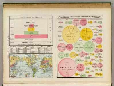 Area and population of the world 1890.