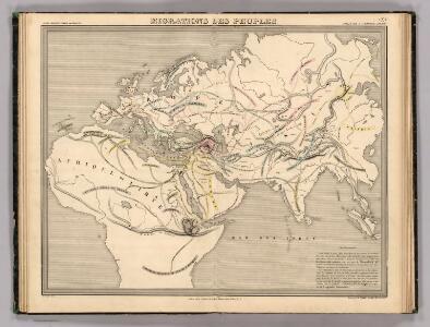 Migrations des Peuples.