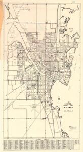 City of Oshkosh, Winnebago County, Wisconsin.