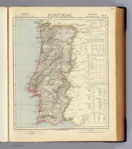Portugal 4.