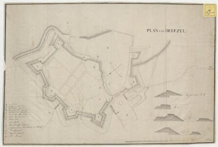 Plan van Delfzyl
