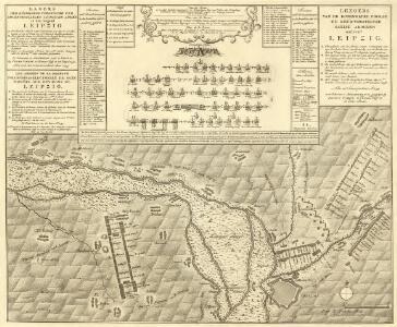 Leegers van de Koninglyke Poolse en Keur-Vorstelyke Saxise Armeen omtrent Leipzig