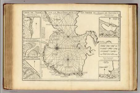 Mer Caspiene, carte marine, coste de Perse