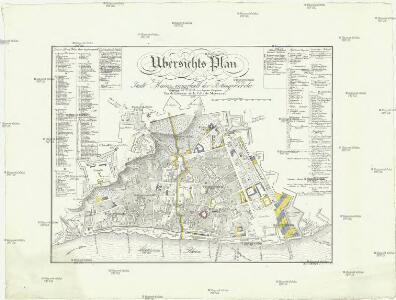 Ubersicht Plan der Stadt Mainz innerhalb der Festungswercke