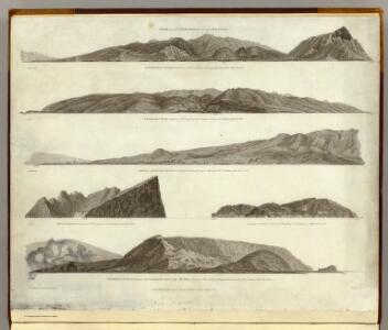 Views of the Sandwich and other Islands.