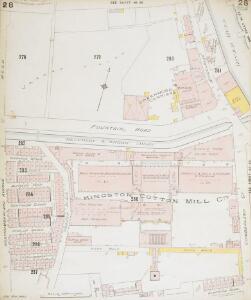 Insurance Plan of Hull (Yorkshire) Vol. II: sheet 28
