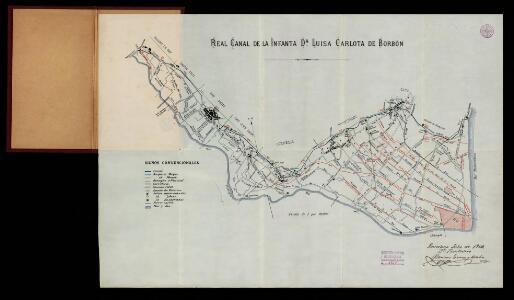 Real canal de la infanta Da Luisa Carlota de Borbón