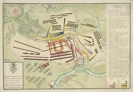 Bataille De Fontenoi Gagnée Par L'Armée Française Sur Celle Des Alliés Le XI. Mai. M.LCC.XLV. [i.e. MDCCXLV]
