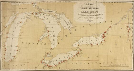 A Chart exhibiting the Light Houses, on the Lake Coasts of the United States of America