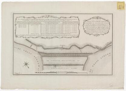 Plan van het nieuwe kanaal door den eertyds Bylandschen nu Hollandschen Waard ...