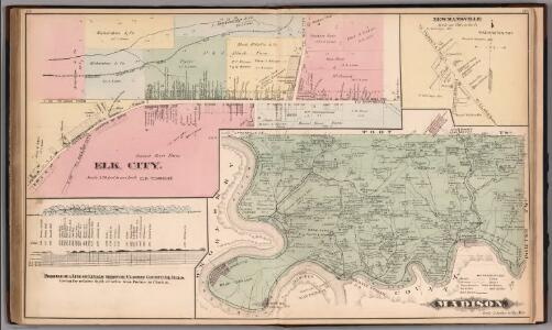 Madison, Clarion County, Pennsylvania.  Elk City.  Newmansville.  Profile of Clarion County Oil Fields.