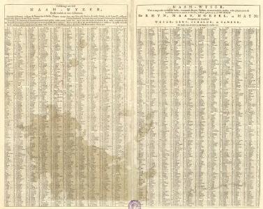 Tabula Geographica qua Pars Septentrionalis sive Inferior Rheni, Mosae et Moselle