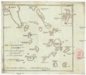 Die Cycladischen Inseln