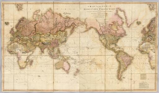 Chart of the world upon Mercator's projection.