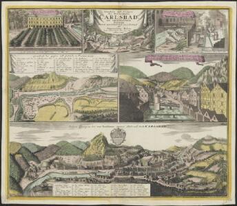 Grundriss und Prospect des Welt-berühmten Carlsbad mit unterschiedlichen Gegenden