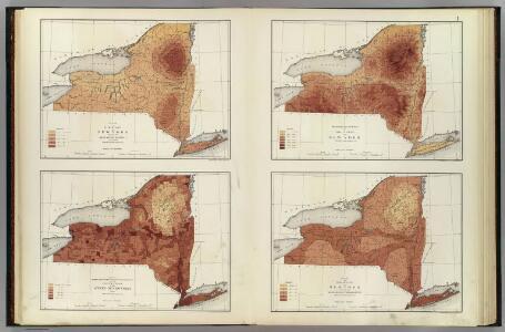 NY rainfall, population, elevation, temperature.
