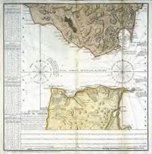 Mapa topographico de los payses, y costas, que forman el estrecho de Gibraltar