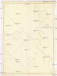 Skelet-Karte für Curs-Skizzen