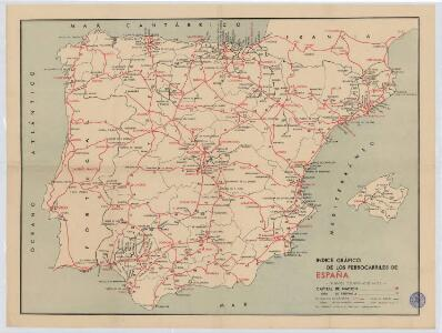 Indice gráfico de los ferrocarriles de España
