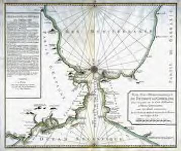 Plan topo-hydrographique du détroit de Gibraltar