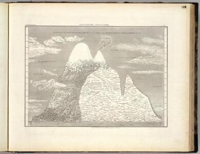 Botanische Geographie.