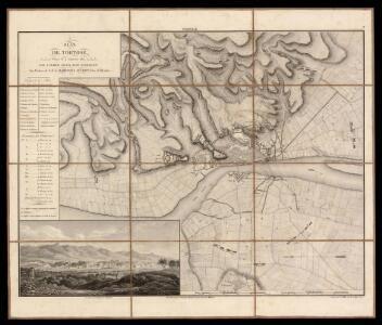 Plan de Tortose prise le 2 janvier 1811