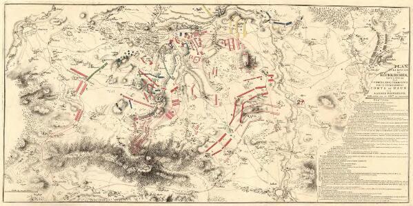 Plan de la Bataille de Hochkirchen