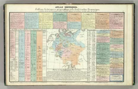 Tableau l'historie de la Confederation Germanique.