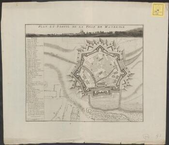 Plan et profil de la ville de Maubeuge