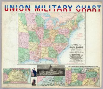 Union Military Chart.