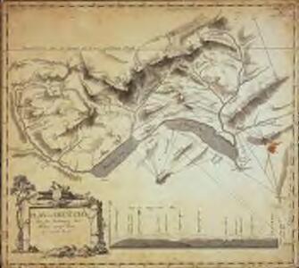 Plan der Dreyecke für die Bestim[m]ung der Höhen einiger Berge des Canton Bern