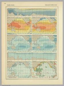 Pacific Ocean.  Pergamon World Atlas.