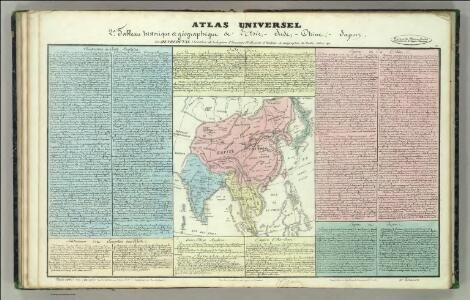 Tableau l'historie de L'Asie, Inde, Chine, Japon.