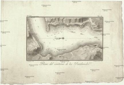 Plano del contorno de los Dardaneles